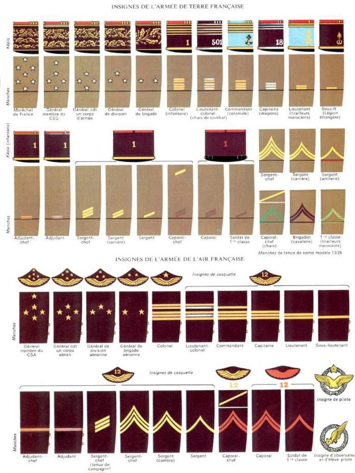 Les insignes des armées de terre et de l'air françaises