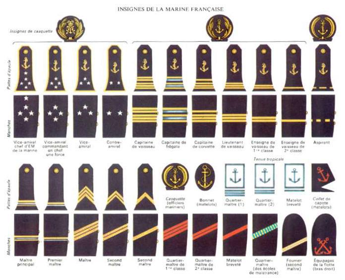 insignes de l'armée française Insignesfrance2
