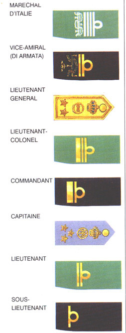 Sous-officiers